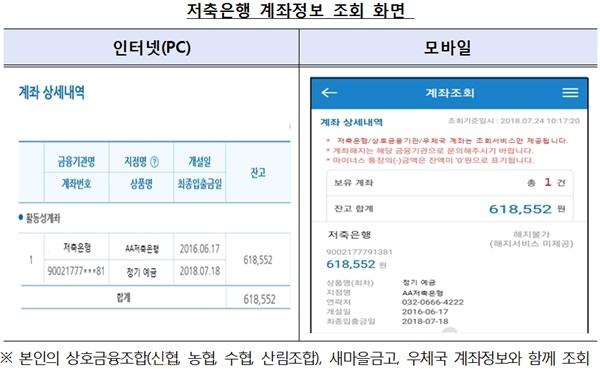 자료 = 금감원